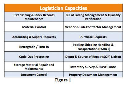 logistician-pic